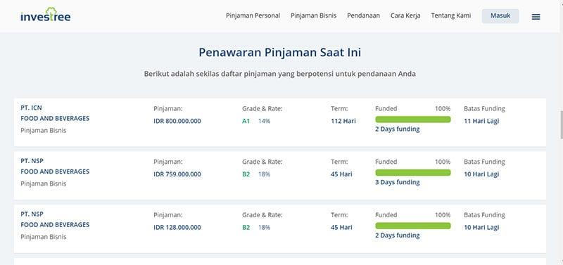 Baca Ini Sebelum Investasi di Website Peer to Peer Lending Indonesia