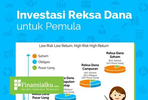 infografis-mengenal-reksa-dana-untuk-pemula-cover-finansialku