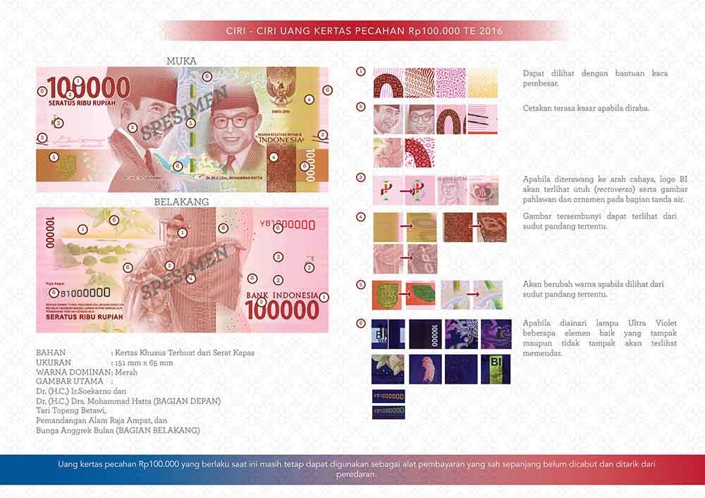 gambar-uang-baru-nkri-tahun-emisi-2016-di-launch-19-desember-2016-100000