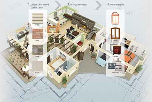 hemat-biaya-bangun-rumah-gunakan-jasa-arsitek-gratis-1-finansialku