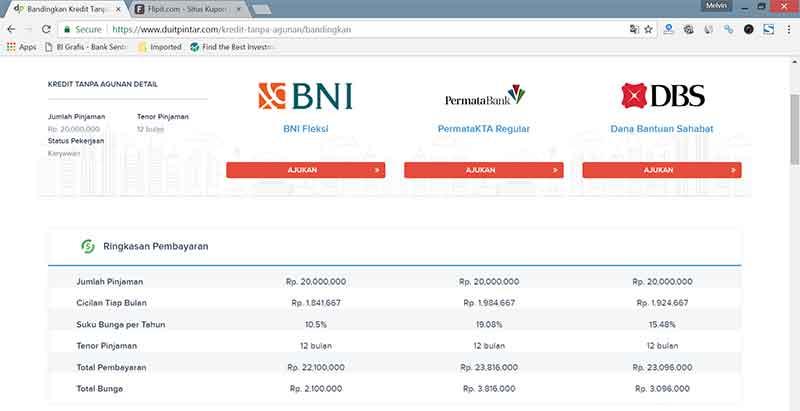 para-karyawan-website-financial-aggregator-bantu-anda-membandingkan-produk-keuangan-2-finansialku