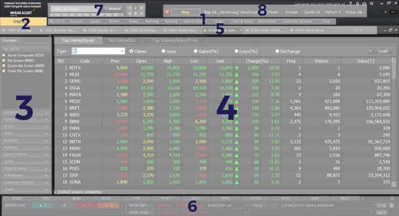 Bertransaksi Saham Dengan Salah Satu Aplikasi Software Online Trading #Part 1 03 - Finansialku