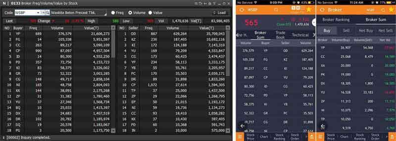 Bertransaksi Saham Dengan Salah Satu Aplikasi Software Online Trading #Part 1 09 - Finansialku