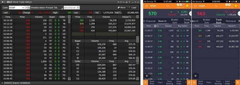 Bertransaksi Saham Dengan Salah Satu Aplikasi Software Online Trading #Part 1 10 - Finansialku