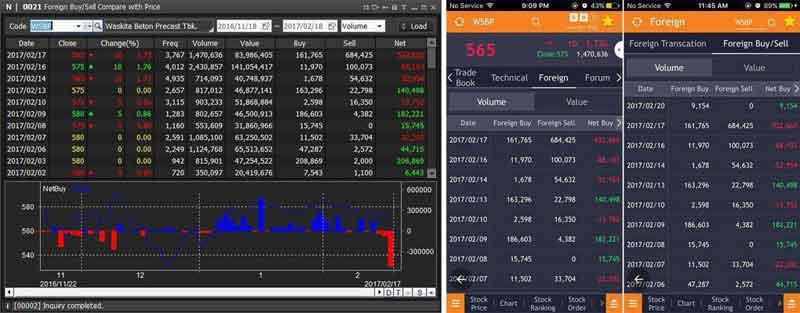 Bertransaksi Saham Dengan Salah Satu Aplikasi Software Online Trading #Part 1 11 - Finansialku