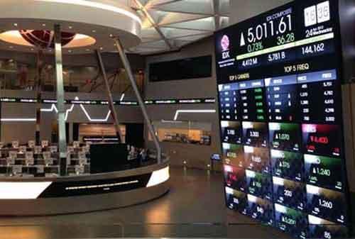 Langkah Awal Memahami Transaksi Saham Dengan Software Online Trading 1 - Finansialku