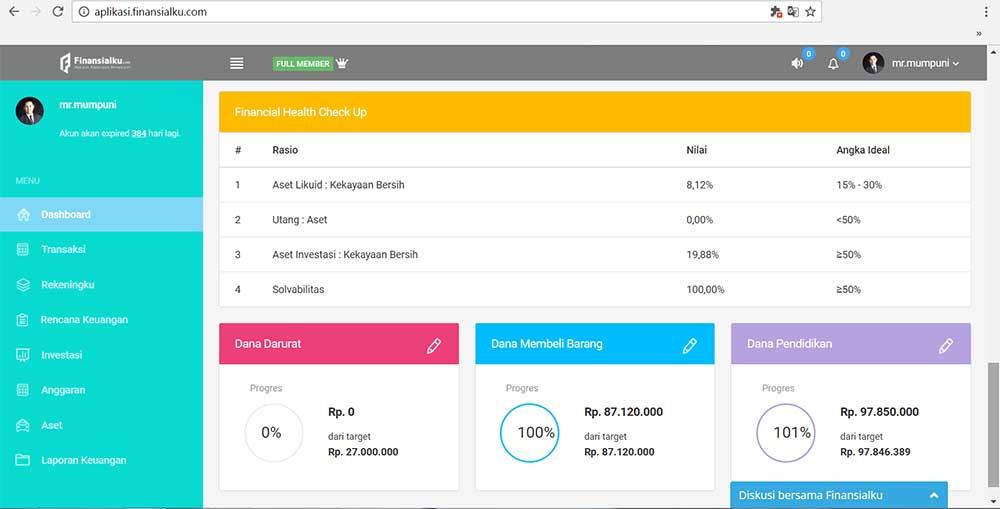 Setiap Orang 01 Dashboard Aplikasi Finansialku Versi Web