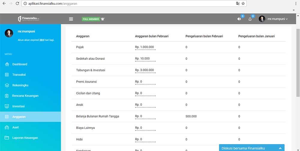 Setiap Orang 02 Anggaran Aplikasi Finansialku Versi Web