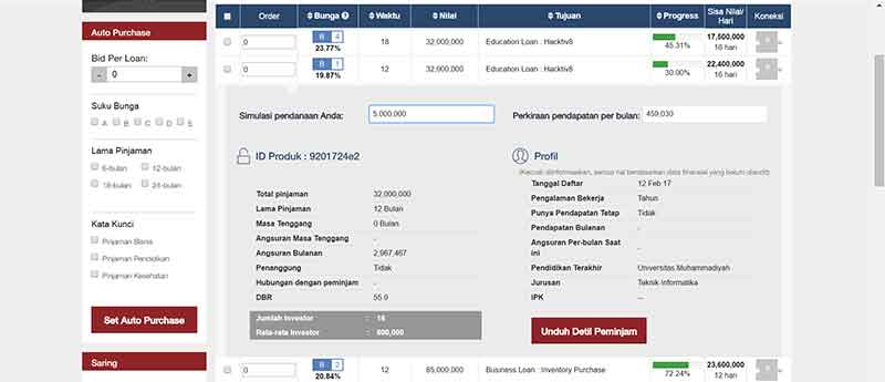 Menimbang Prospek ORI–013 dan Sukuk Tabungan ST-001 - Finansialku