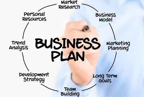 Lakukan 3 Cara Ampuh Ini dalam Memperbaiki Bisnis Anda 02 - Finansialku