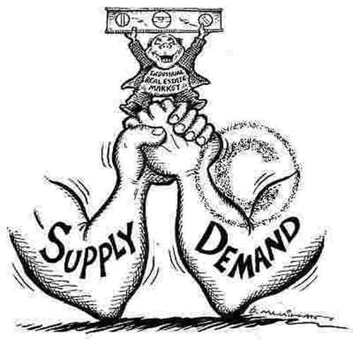 Mengenal Support dan Resistance Dalam Grafik Perdagangan Saham 02 - Finansialku