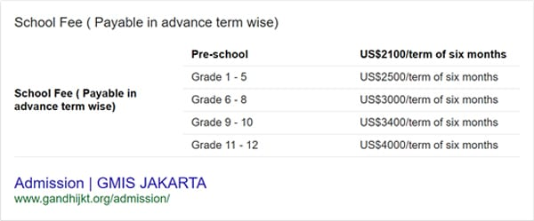 Berapa Biaya Pendidikan di International School dan Kuliah Luar Negeri Ini Ilustrasi dan Contoh Perencanaan Keuangan 02 - Finansialku