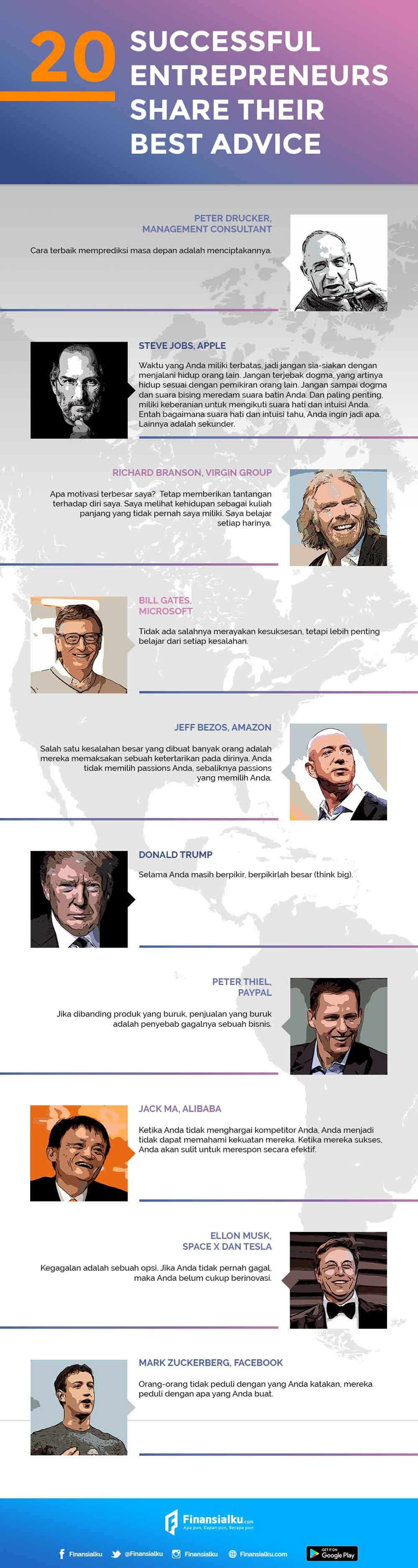 Infografis Ini Kiat Sukses Cara Memulai Usaha dari 10 Tokoh Bisnis Sukses Dunia 02 - Finansialku