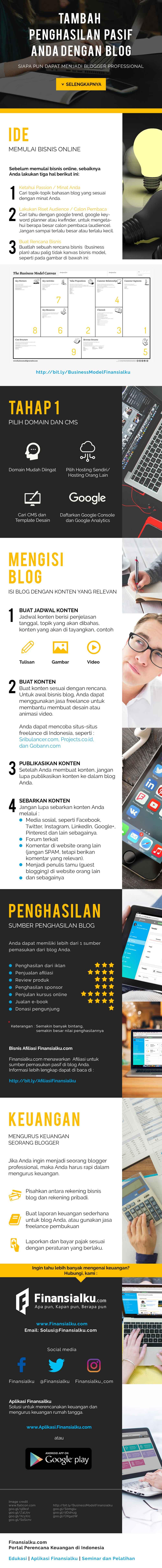 Infografis: Memulai Usaha Rumahan Bisnis Online dengan Menjadi Seorang Blogger