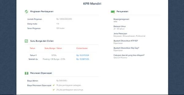 Kredit Rumah Kalkulator KPR, Contoh Produk dan Cepat Lunasi KPR 04 - Finansialku