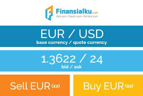 Mengenal Mekanisme Forex Currency Pair, Quotes, Lots, Pips dan Konsep Leverage 02 - Finansialku