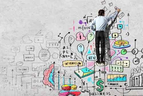 Mengetahui Sumber Dana untuk Modal Startup 02 - Finansialku