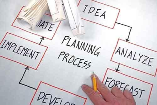 Miliki Rencana Tersusun untuk Kesuksesan dan Kekayaan Anda 02 - Finansialku