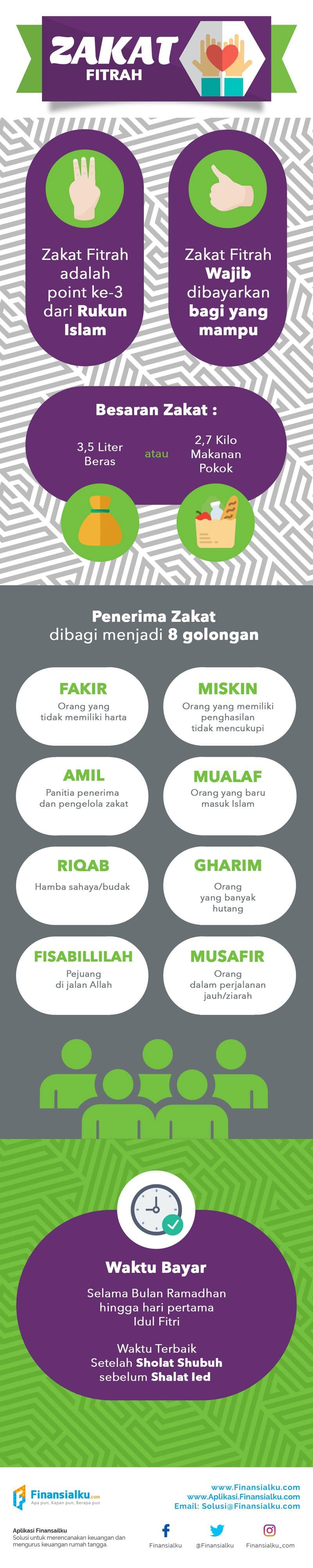 Infografis Zakat Fitrah