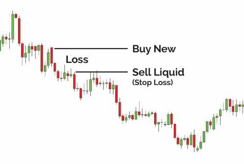 Manajemen Risiko Trading Forex