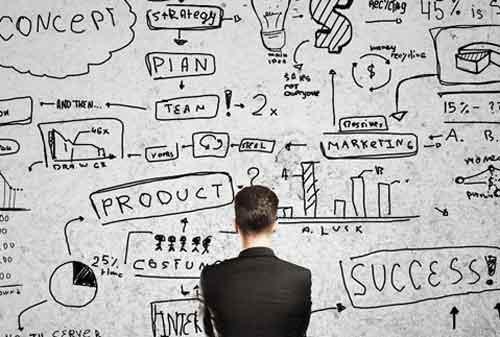 Mau Memulai Bisnis Miliki 6 Hal Ini agar Sukses saat Berbisnis 01 - Finansialku