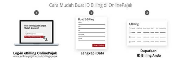 Mengenal Lebih Dekat e-Billing Pajak dan Cara Membuat e-Billing Pajak 03 - Finansialku