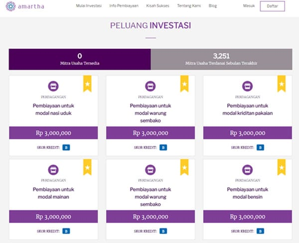 Peer to Peer Lending, Alternatif Investasi Baru di Era Digital 05 - Finansialku