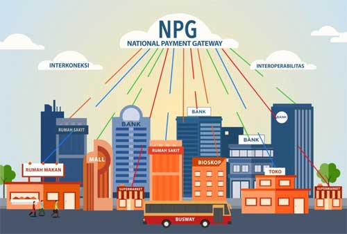 Sistem Pembayaran Lokal NPG atau National Payment Gateway 01 - Finansialku