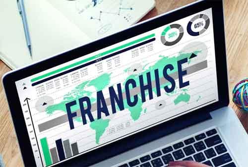 7 Website Penyedia Informasi Bisnis Franchise atau Bisnis Waralaba 01 - Finansialku