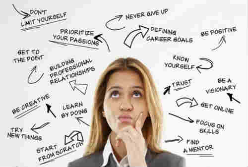 Cara mengambil Keputusan Yang Tepat Bijaksana dan Bertanggung Jawab 02 - Finansialku