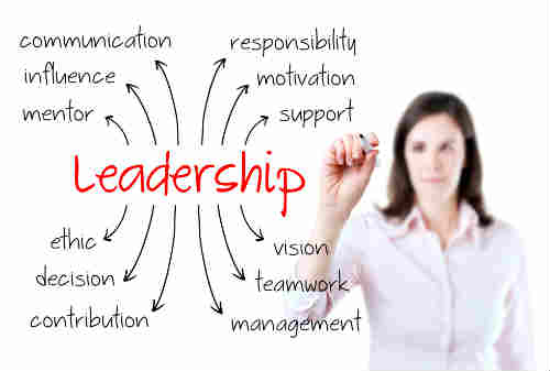 Kenali Karakteristik Pemimpin yang Baik dan yang Tidak Baik 01 - Finansialku