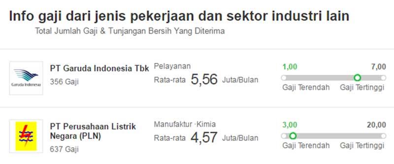 Apa Benar Gaji Anda Sudah Pas Cari Tahu di 5 Situs Cek Gaji Indonesia 08 - Finansialku