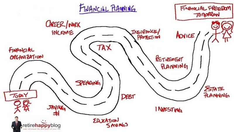 Bagaimana Cara Resign Kerja, Hidup Sejahtera, Mencapai Financial Freedom dan Bekerja Karena Passion 03 - Finansialku