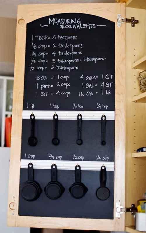 31 Cara Murah dan Keren, Menghias Dapur Minimalis Anda 25 - Finansialku