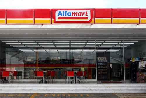 Mau Beli Waralaba Kenali Dahulu Franchise Minimarket Alfamart! 02 - Finansialku