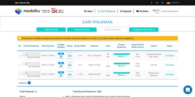 Investasi Online Peer To Peer Lending Modalku