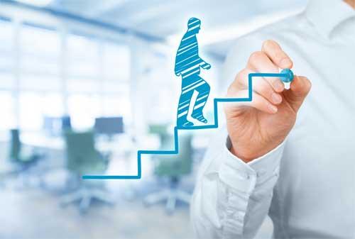 Para Pemimpin dan Pemilik Bisnis, Ini 7 Langkah Cara Coaching ala Dale Carnegie 02 - Finansialku