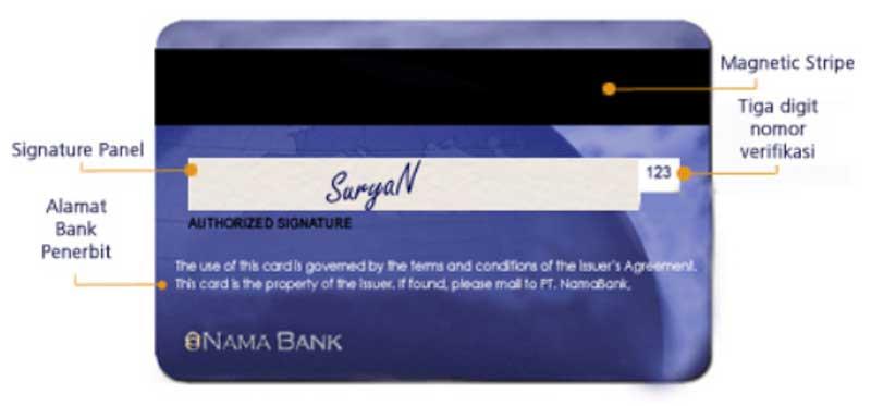 Apa Sih Fungsi Nomor Kartu Kredit - Bentuk Kartu Kredit 01 Finansialku