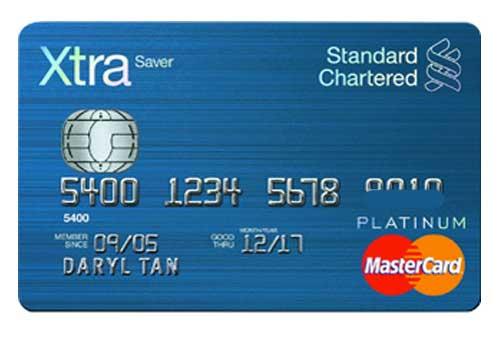 Fungsi Nomor Kartu Kredit 05 Mastercard Finansialku