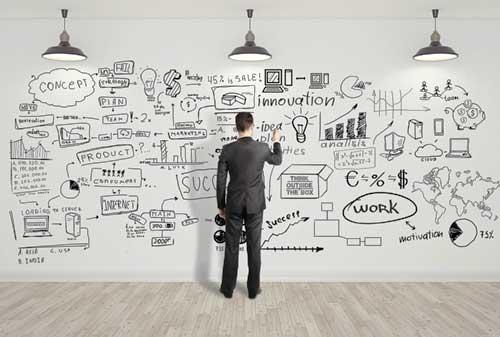 Kiat-Sukses-Motivasi-Bisnis-04 planning-Finansialku
