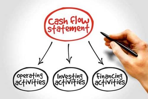 Mengelola-Arus-Kas-Keuangan-Cash-Flow-3-Finansialku