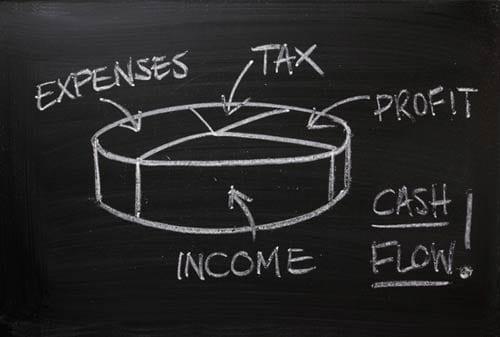 Pebisnis-Harus-Tau-Bedanya-Cashflow,-Gross-Profit-3-Finansialku