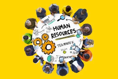 Pengertian Sumber Daya Manusia dan Manajemen Sumber Daya Manusia