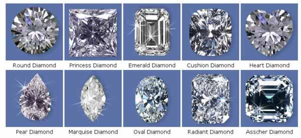 10 Trik Menghemat Biaya Saat Memilih Cincin Berlian 2-Finansialku