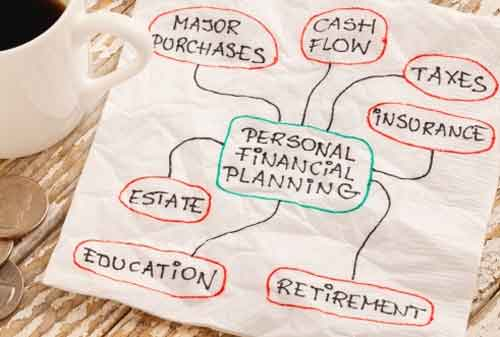 Cara Membuat Skala Prioritas Dalam Mengatur Keuangan Keluarga Anda 02 Perencana Keuangan - Finansialku