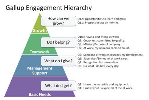 Para-HR,-Ini-Lho-Employee-Engagement-Menurut-Gallup-1-Finansialku