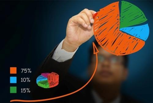 Para-Investor,-Behavioral-Finance-Pengaruhi-Keputusan-Investasi-6-Alokasi-Aset-Finansialku