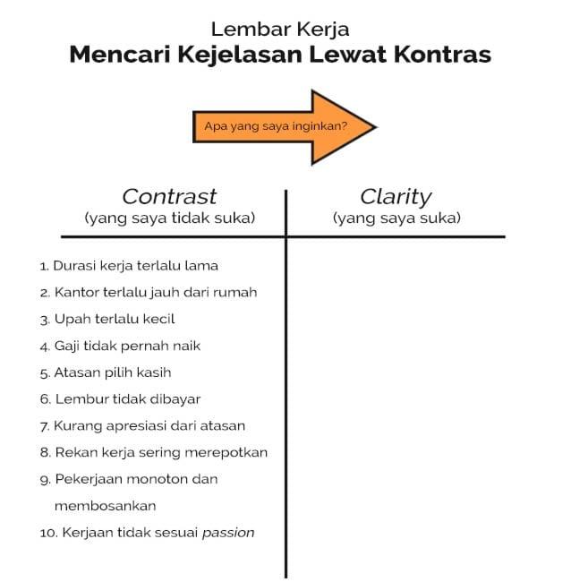 Worksheet-Clarity-Contrast-1
