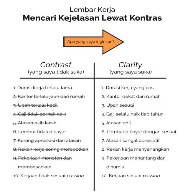 Worksheet-Clarity-Contrast-2