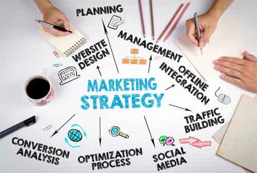 7 Strategi Pemasaran Bisa Dilakukan Dengan Biaya Murah 01 - Finansialku